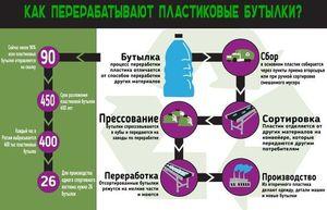Изображение - Бизнес план по переработке пластиковых бутылок nyuansy_pokupke_franshizy