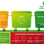 Как правильно сортировать мусор дома